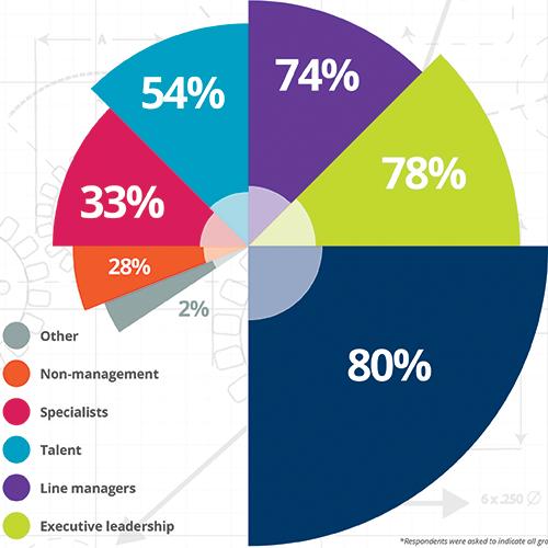 ETS e-book: 360 trends report