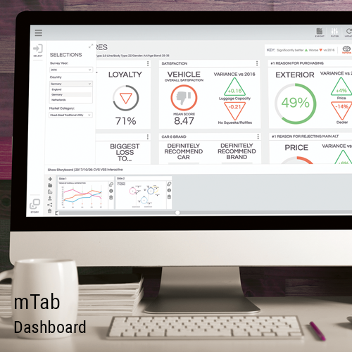 mTab Dashboard