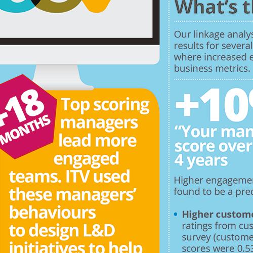 ETS Infographics