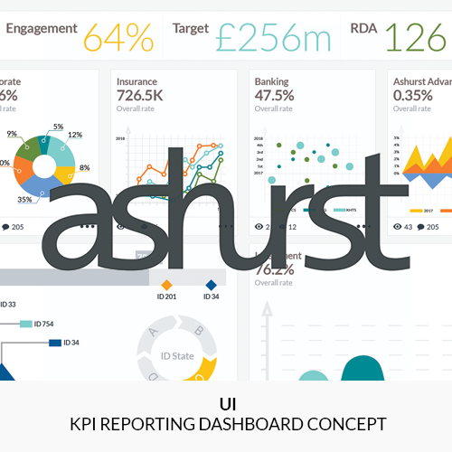 Ashurst Enterprise Dashboard