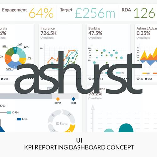 Ashurst Enterprise Dashboard