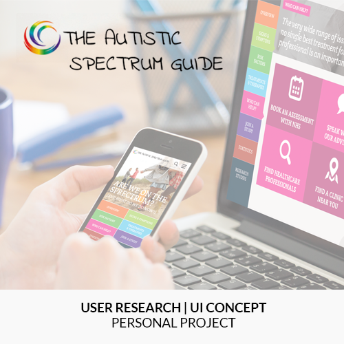 Autistic Spectrum Guide