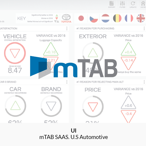 mTab Dashboard