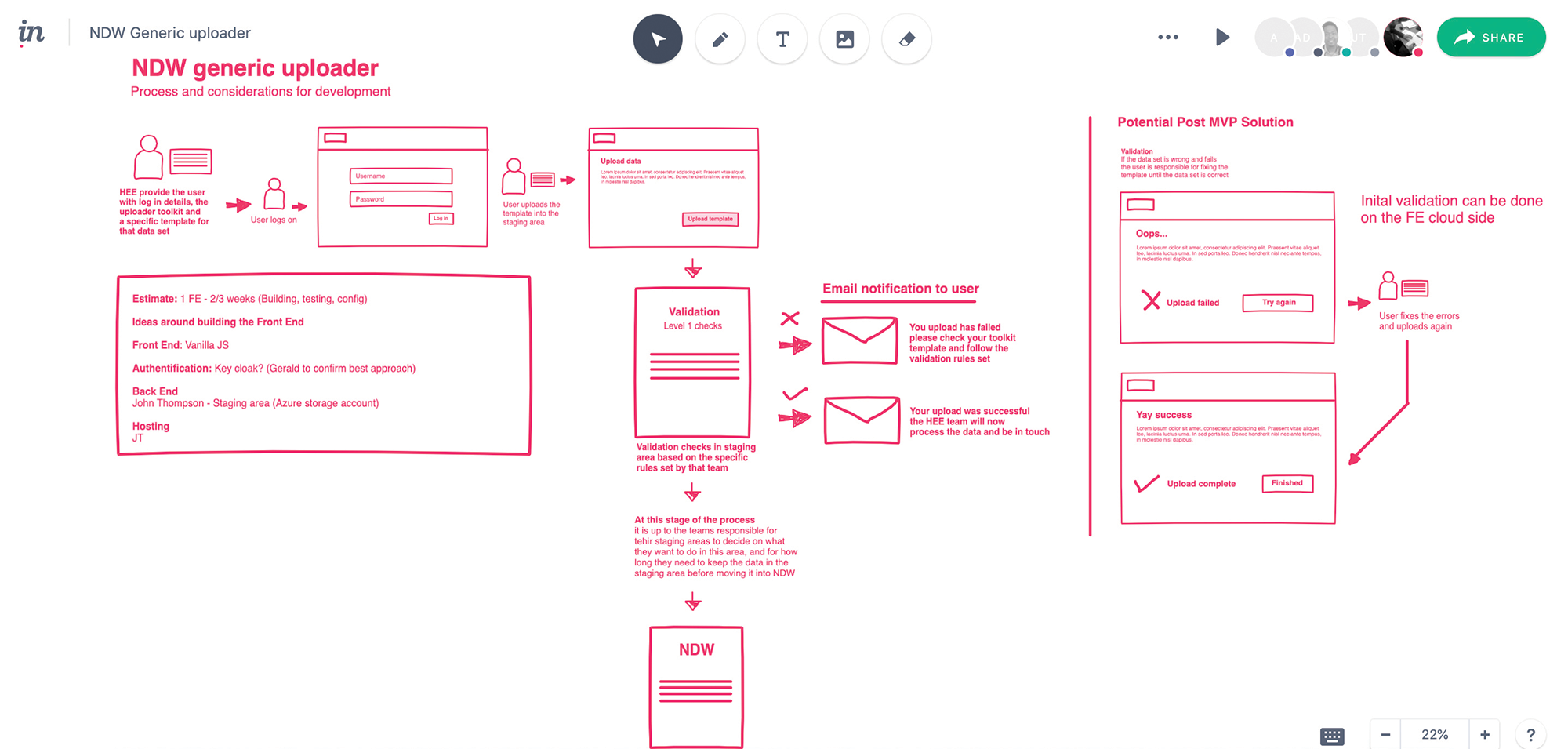 NDW Uploader wireframes