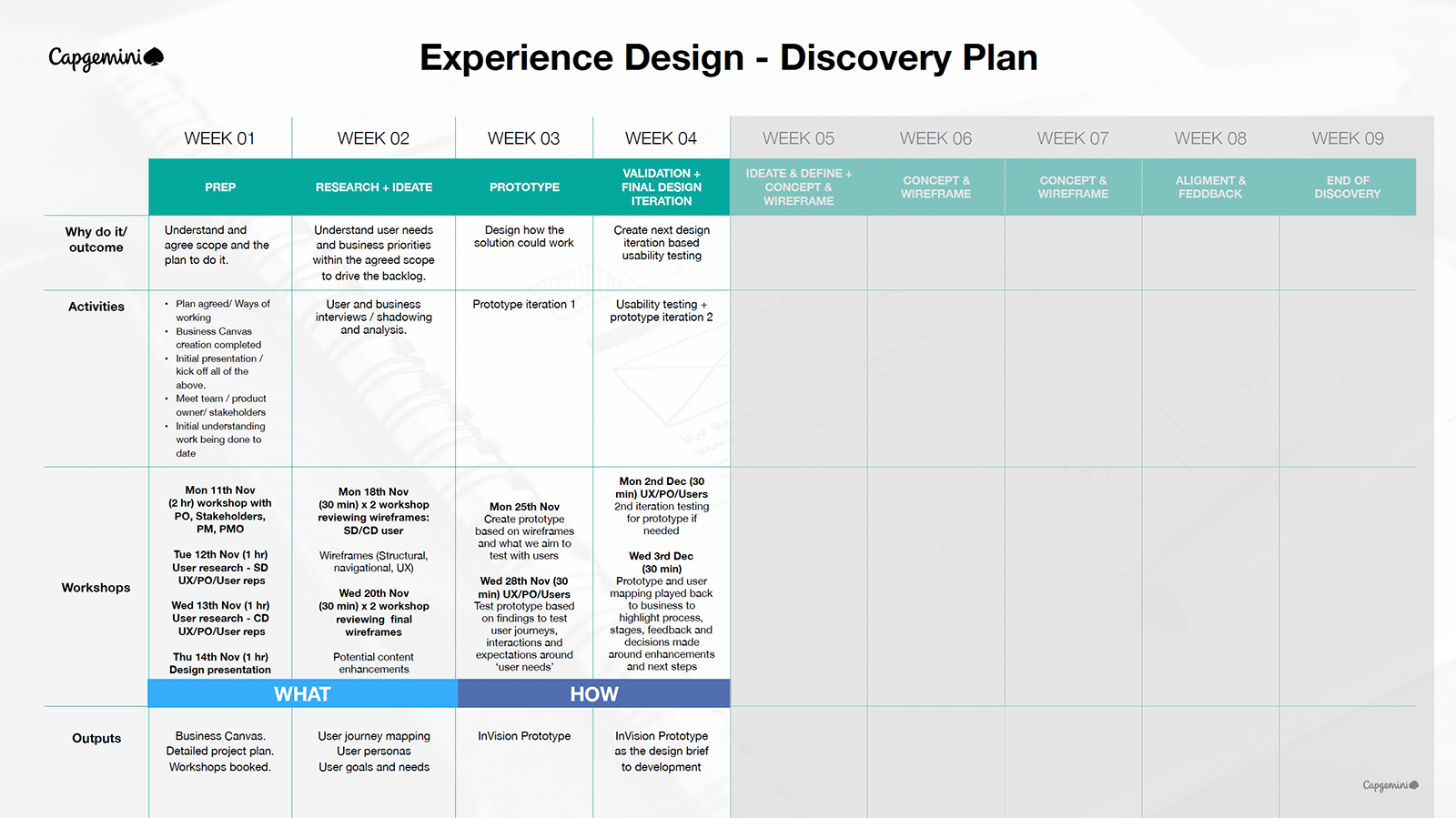 Discovery: Aligning Stakeholders